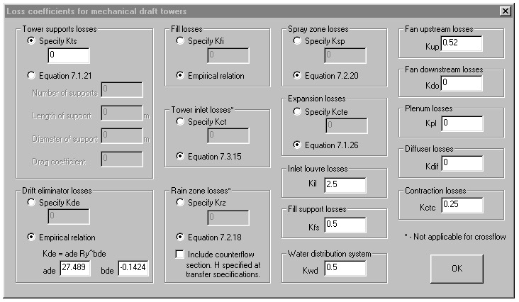 Wet Cooling Tower Performance Evaluation Software